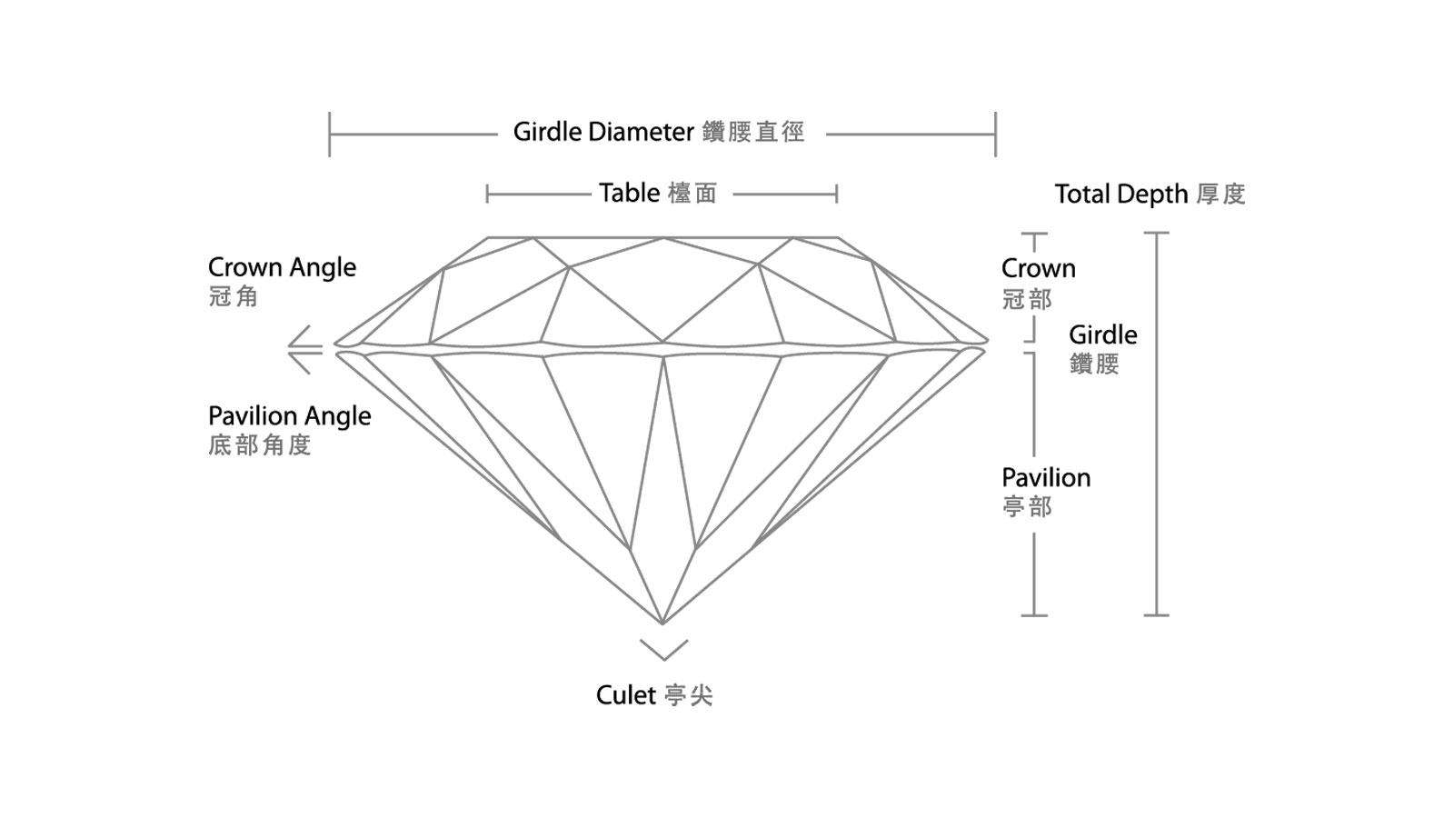 Diamond Cut Figure